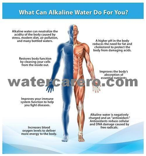 Alkaline Water Benefits India